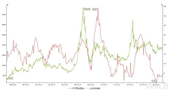 覽益頭條,股票診斷,財經快訊,今日股票行情分析